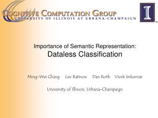 Importance of Semantic Representation:  Dataless Classification