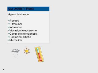 Agenti fisici sono:  Rumore Ultrasuoni Infrasuoni Vibrazioni meccaniche Campi elettromagnetici