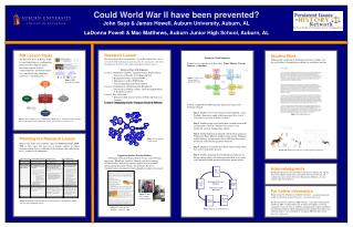 PIH Lesson Study The Persistent Issues in History (PIH) Lesson Study Project is a collaborative