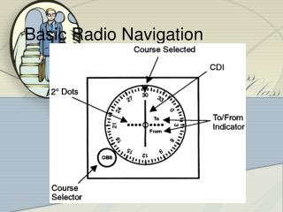 Basic Radio Navigation