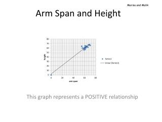 Arm Span and Height