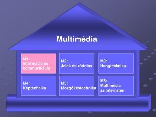 Multim�dia