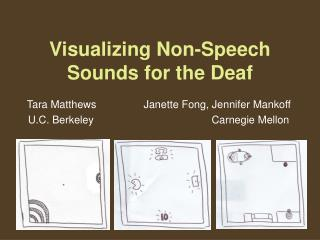 Visualizing Non-Speech Sounds for the Deaf