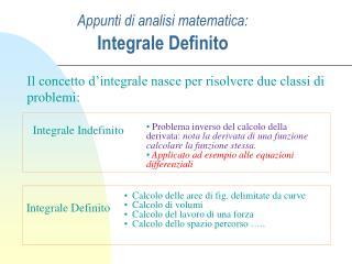 Appunti di analisi matematica: Integrale Definito