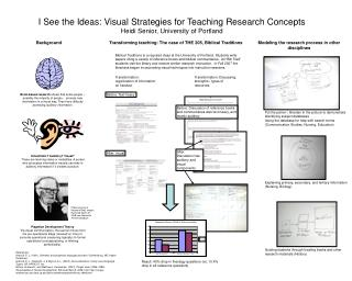 I See the Ideas: Visual Strategies for Teaching Research Concepts