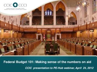 Federal Budget 101: Making sense of the numbers on aid