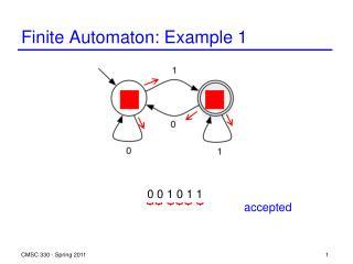Finite Automaton: Example 1