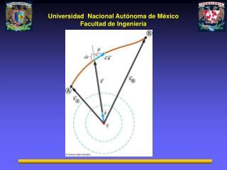 1.7 El campo electrostático y el concepto de campo conservativo. Objetivos.