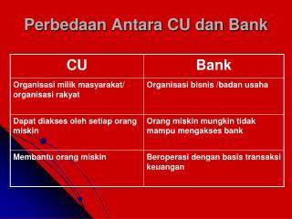 Perbedaan Antara CU dan Bank