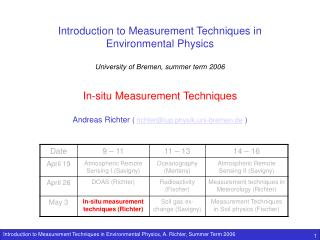 Introduction to Measurement Techniques in  Environmental Physics  University of Bremen, summer term 2006   In-situ Measu