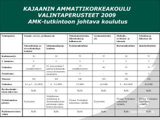 KAJAANIN AMMATTIKORKEAKOULU VALINTAPERUSTEET 2009  AMK-tutkintoon johtava koulutus