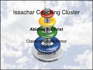 Issachar Coaching Cluster