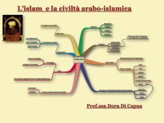 L'islam e la civiltà arabo-islamica
