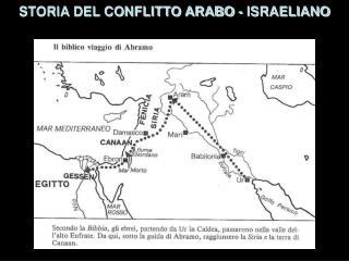 STORIA DEL CONFLITTO ARABO - ISRAELIANO