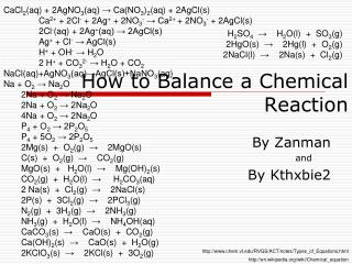 How to Balance a Chemical Reaction
