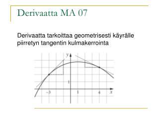 Derivaatta MA 07