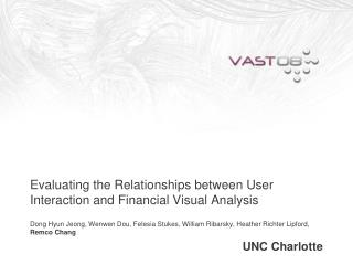 Evaluating the Relationships between User Interaction and Financial Visual Analysis