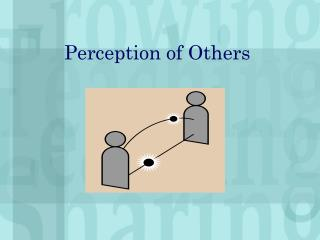 Perception of Others