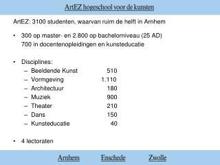 ArtEZ: 3100 studenten, waarvan ruim de helft in Arnhem