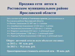 Продажа сети  аптек в  Ростовском муниципальном районе Ярославской области