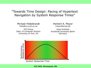 """Towards Time Design: Pacing of Hypertext Navigation by System Response Times"""