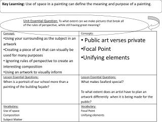 Key Learning :  Use of space in a painting can define the meaning and purpose of a painting.