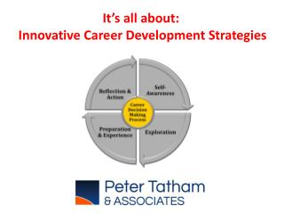 It's all about:  Innovative Career Development Strategies