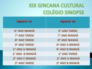 XIX GINCANA CULTURAL  COLÉGIO SINOPSE