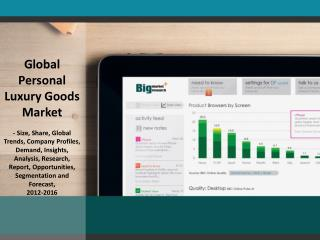 Global Personal Luxury Goods Market 2012-2016