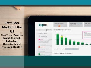 Craft Beer Market in the US  Size, Trend, Analysis, Report,