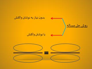 روش حل مساله