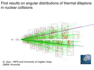 First results on angular distributions of thermal dileptons in nuclear collisions