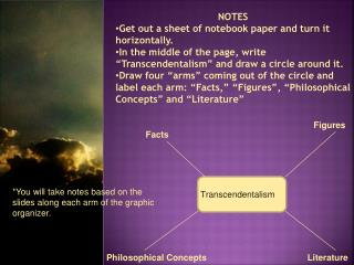 NOTES Get out a sheet of notebook paper and turn it horizontally.