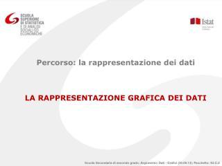 Scuola Secondaria di secondo grado; Argomento: Dati - Grafici (30.09.13); Pacchetto: S2.C.2