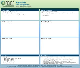 Project Title Thrust or Program Area Name(s), Department(s), Institution(s)