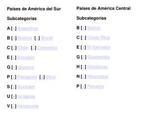 Países de América del Sur Subcategorías A [ + ]  Argentina B [ + ]  Bolivia   [ + ]  Brasil