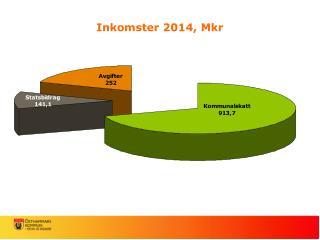 Inkomster 2014, Mkr
