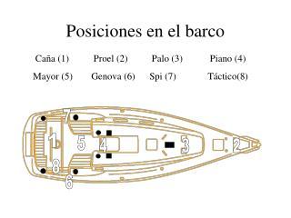 Posiciones en el barco