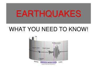 EARTHQUAKES WHAT YOU NEED TO KNOW!