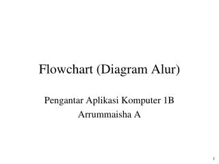 Flowchart (Diagram Alur)