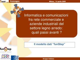 Informatica e comunicazioni  fra rete commerciale e  aziende industriali del