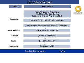 Estructura Censal
