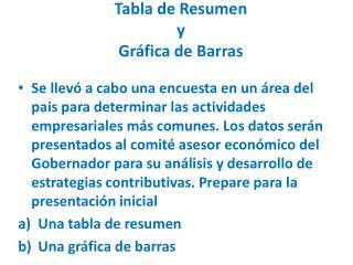 Tabla  de  Resumen y Gráfica  de  Barras