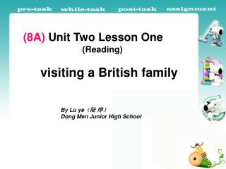 (8A)  Unit Two Lesson One (Reading) visiting a British family