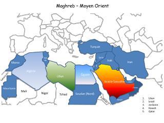 Liban Isra�l Jordanie Kowe�t Qatar
