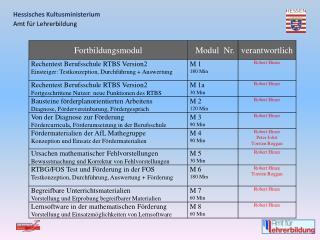 Hessisches Kultusministerium Amt f�r Lehrerbildung