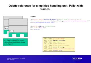 Odette reference for simplified handling unit. Pallet with frames.