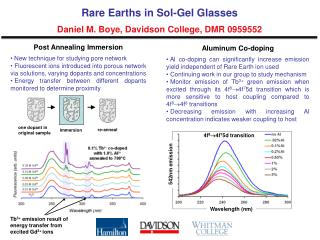 Rare Earths in Sol-Gel Glasses Daniel M. Boye, Davidson College, DMR 0959552