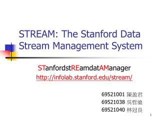 STREAM: The Stanford Data Stream Management System
