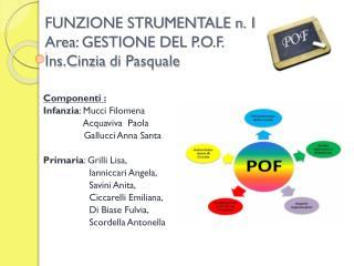 FUNZIONE STRUMENTALE n. 1 Area: GESTIONE DEL  P.O.F. Ins.Cinzia  di Pasquale